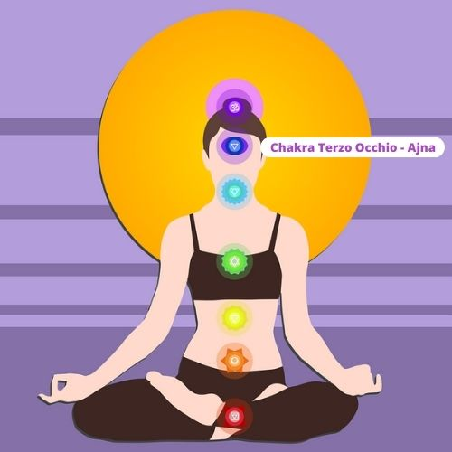 ajna-chakra-terzo-occhio